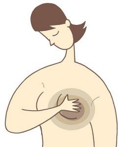 乳がん自己検診,乳がん,乳がんのリスク,乳がんの原因,乳がんセルフチェック,更年期と乳がん