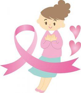 乳がん,乳がんのリスク,乳がんの原因,乳がんセルフチェック,更年期と乳がん